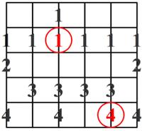 Escala Menor Melódica de Jazz - Patrón #4