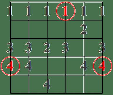 Escala Mayor patrón 3