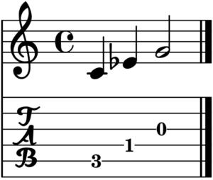 Triada de Do menor guitarra