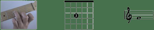 cuarta cuerda nota fa