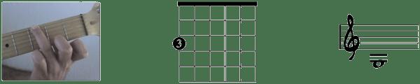 sexta cuerda nota sol espacio 3