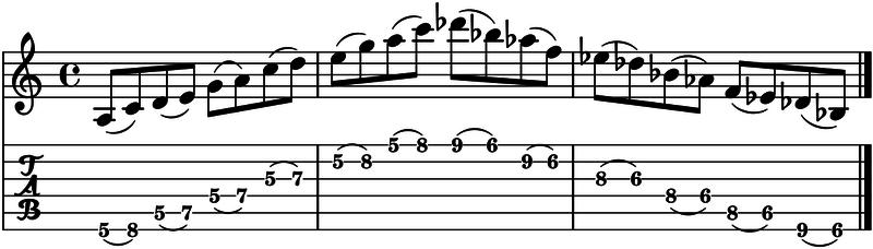 ligados en la guitarra ejercicio