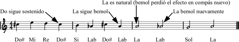 ejemplo de uso de alteraciones