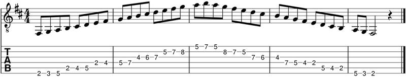 como conectar escala mayor en la guitarra