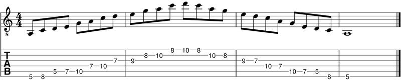 como conectar escalas en la guitarra