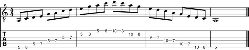 Escala pentatónica guitarra