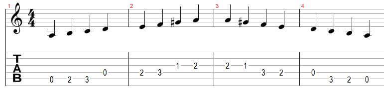 Acordes Y Progresiones Derivadas De La Escala Menor Angel S Guitar