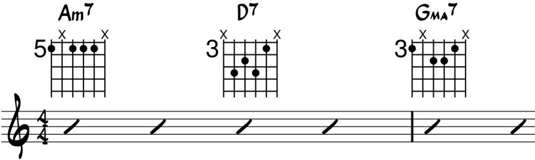 progresion 2 5 1 en guitarra Sol mayor