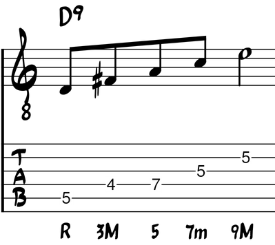estructura acorde D9