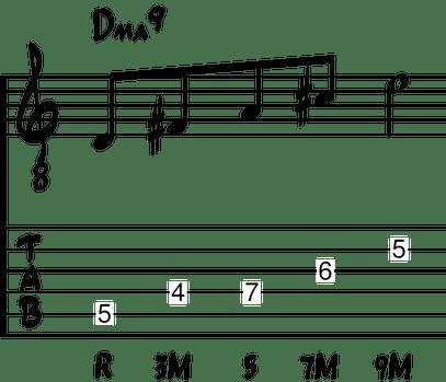 estructura acorde Dma9