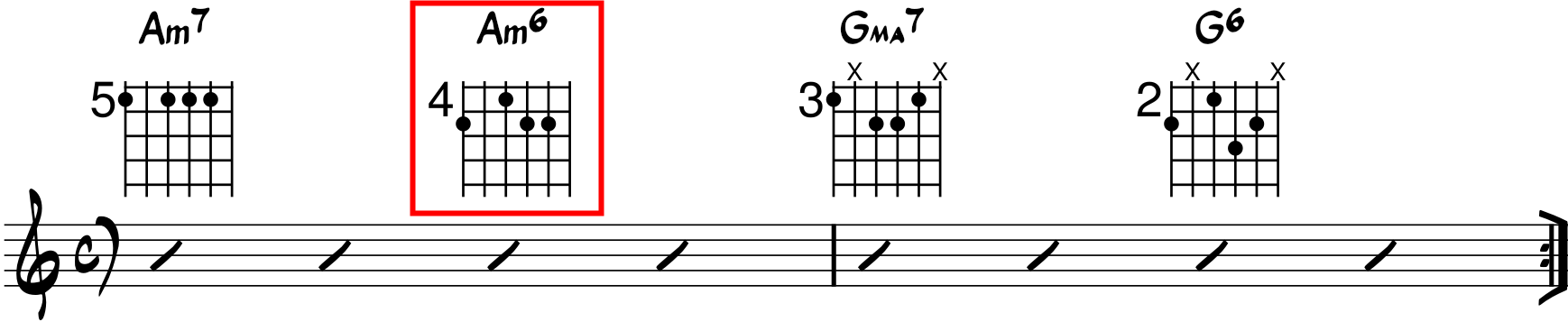 Progresión con acorde de sexta menor guitarra